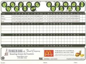 KPCC Scorecard - Inside